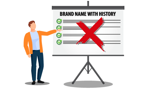 Brand Name With A History