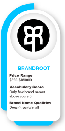 branroot