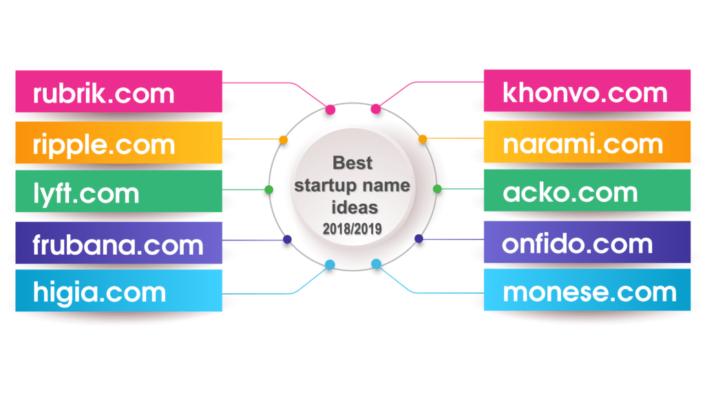 Best Startup names