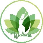 wellness business name ideas